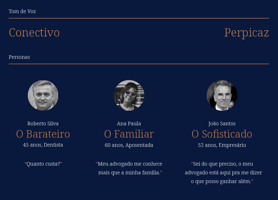 Tom de Voz e Identidade Verbal - Miranda Lima & Lobo - Advogados Personas